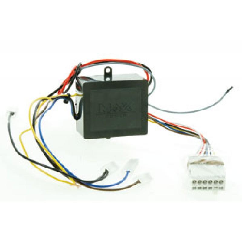 Unidad de Control Max power 12/24 V serie CT
