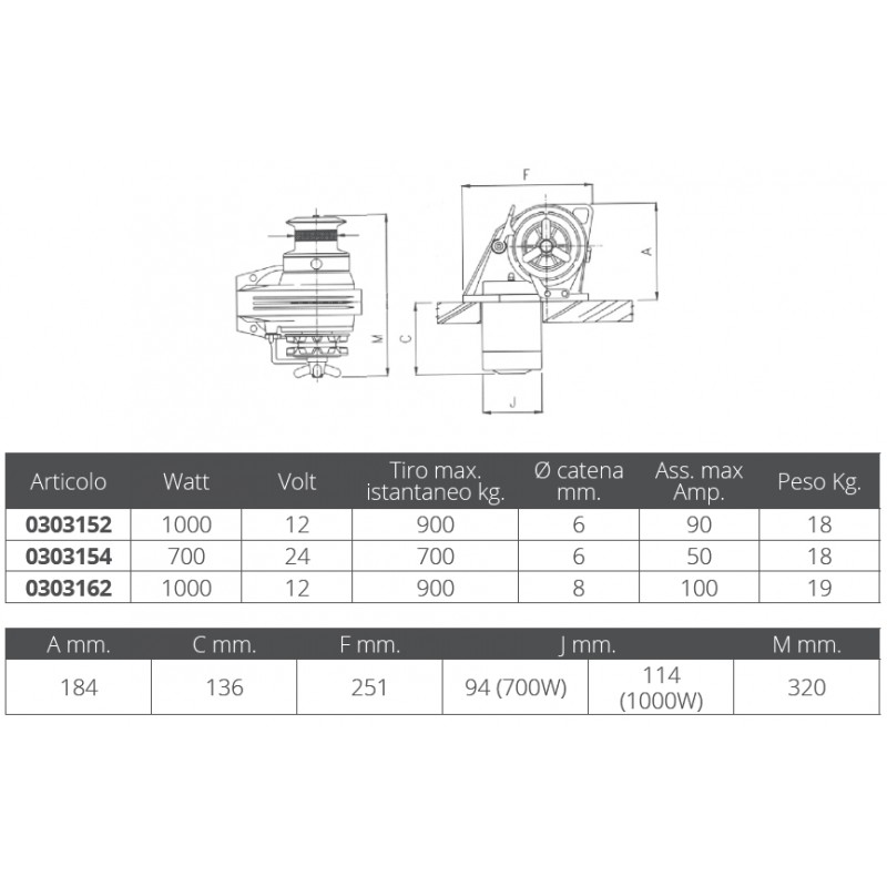 Molinete Lofrans Kobra 1000w 12v - Cadena de 6mm
