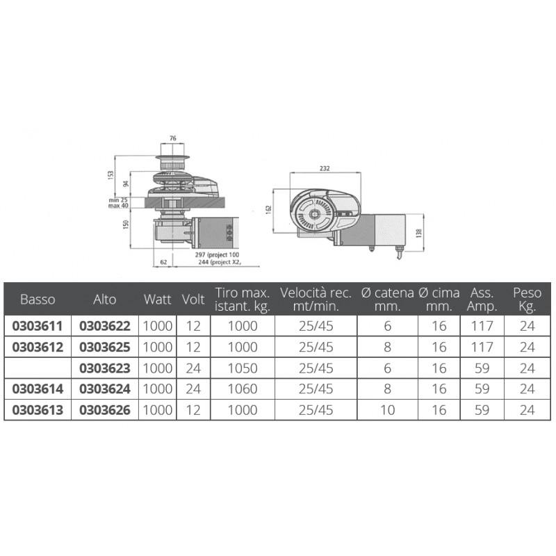 Molinete de Anclas Lofrans X 2 1000w 24v. Campana C/8 Mm