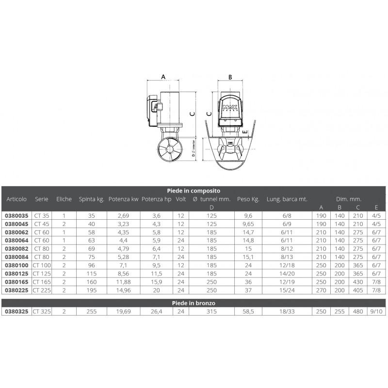Helice de Proa Max Power CT45 12v