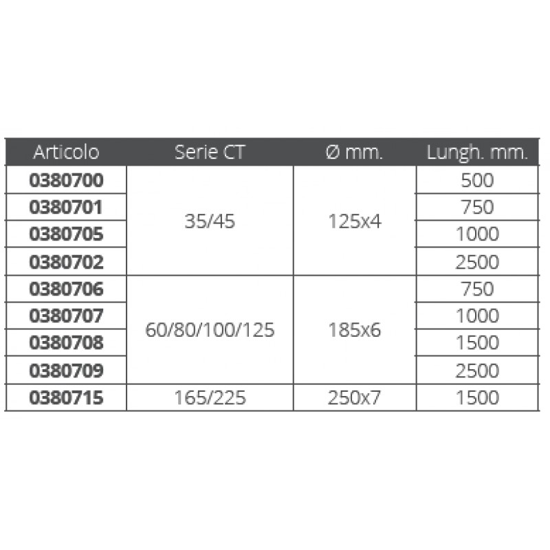 Fiber tunnel Max Power Mm125x2500
