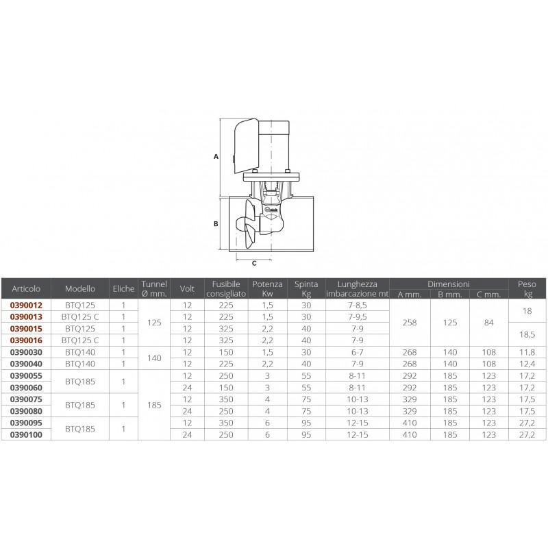Helices de Proa Quick Btq 125-40 kg 12v con Carter