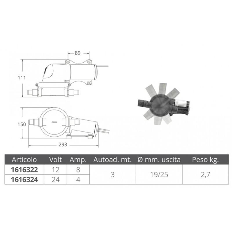 Bomba de sentina Jabsco con membrana cabezal giratorio 16 lt./min, 24V