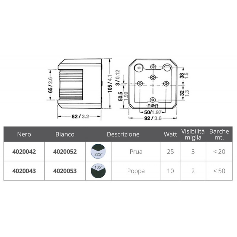 Luz de Navegación Aquasignal S41 carcasa Negra señal Proa Aqua Signal