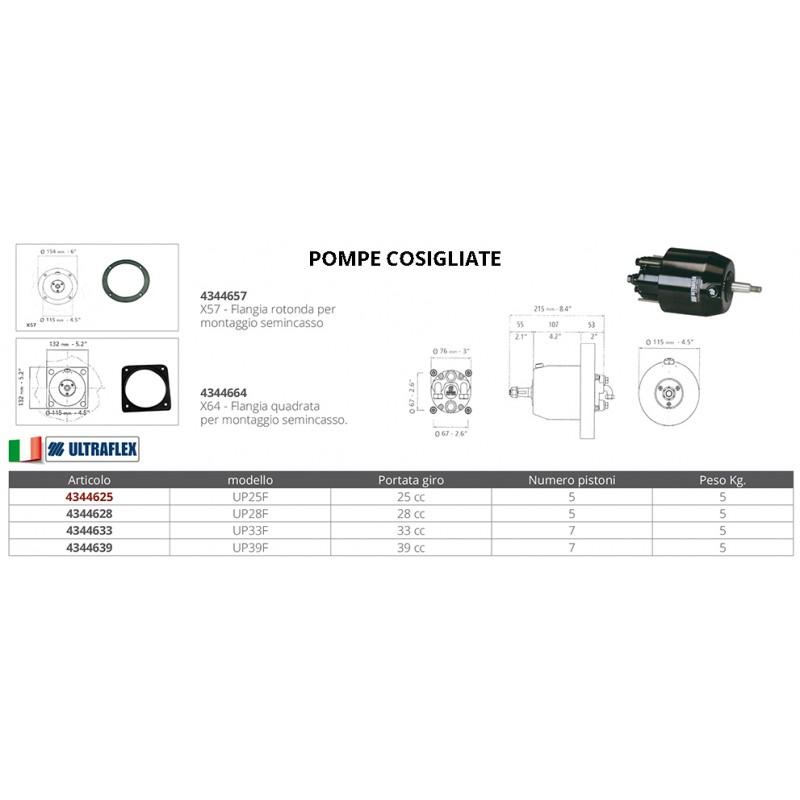 Cilindro Montaje Lateral Ultraflex UC132-OBS