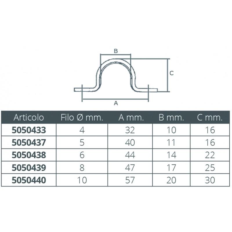 Puente inoxidable 5 mm