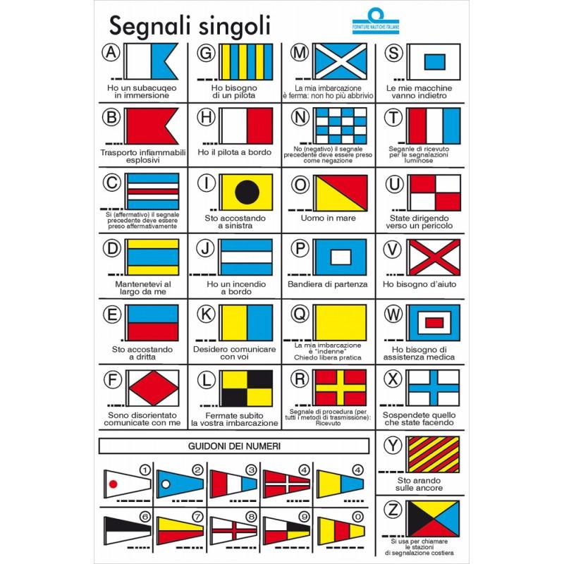 Tabla autoadhesiva con banderas de señalización 16x24 cm