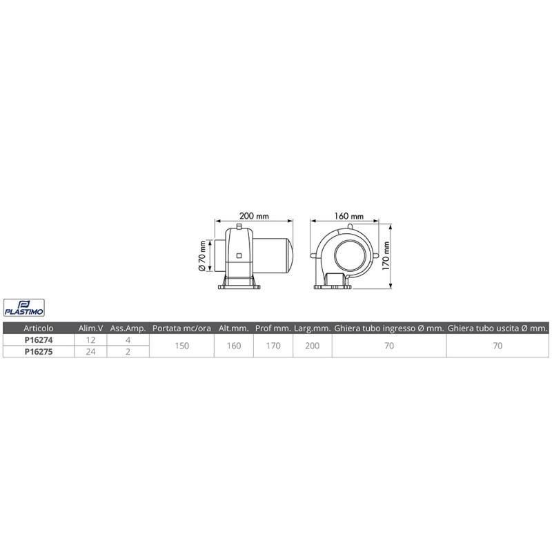Ventilador Sala de maquinas y sentina 12v x 150mc/h