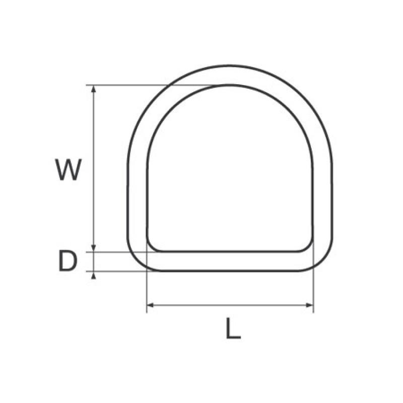 Anilla tipo D inox 3 x 17 x 20mm