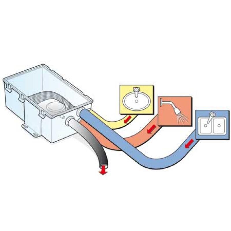 Attwood grey water drain system 500gph - 32 lt/min x 267 x 206 x h114 mm